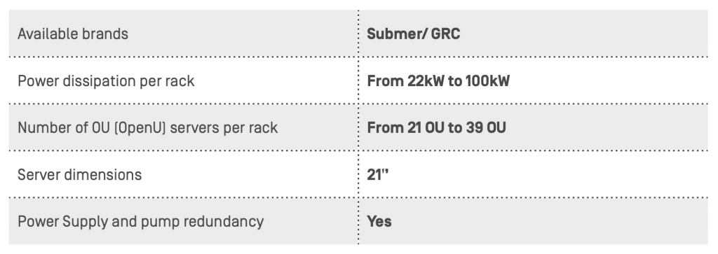 Specifications Submer GRC immersion cooling